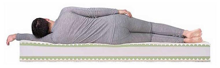 Roll Massage