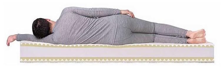 Roll Massage Season